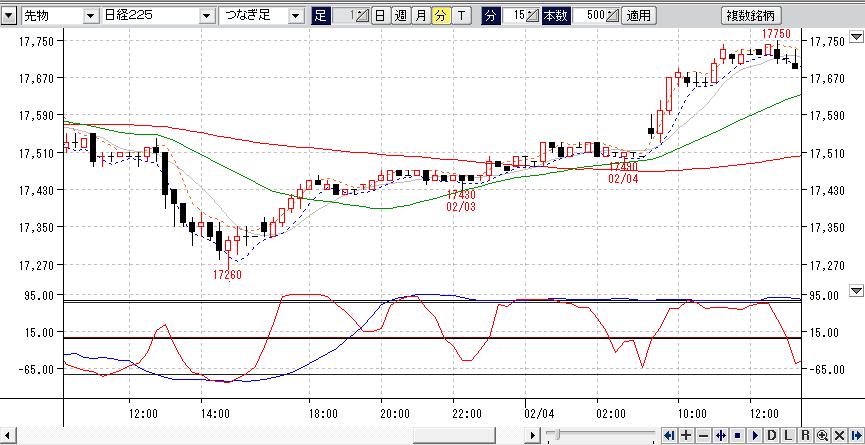 20150203n