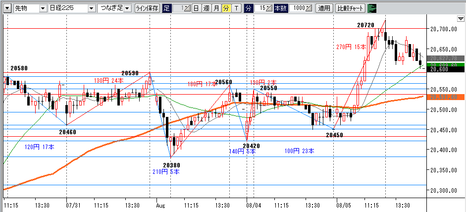 20150805d15