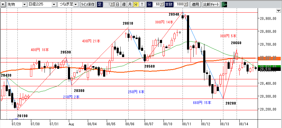 20150814d60