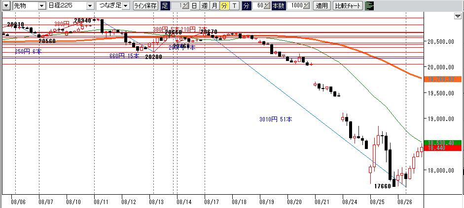 20150826d60