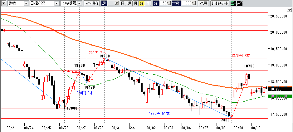 20150910d60