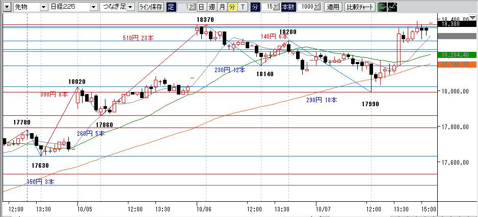 20151007d15