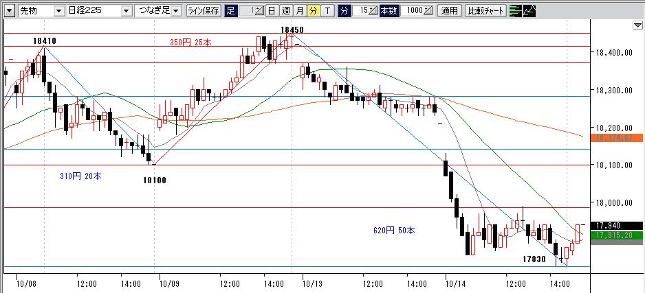 20151014d15