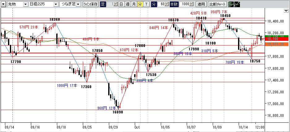 20151015d60