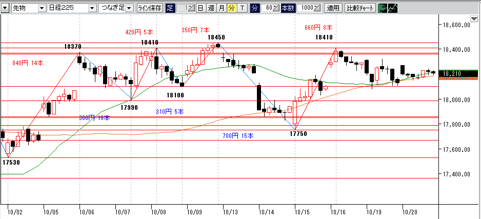 20151020d60