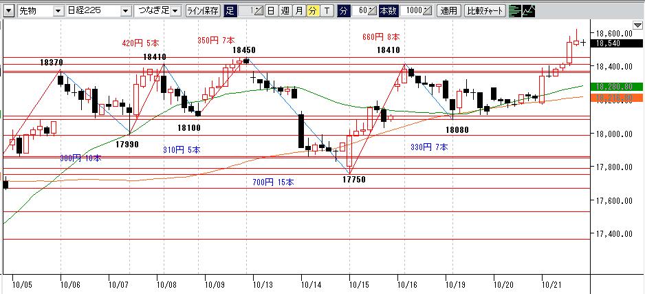 20151021d60