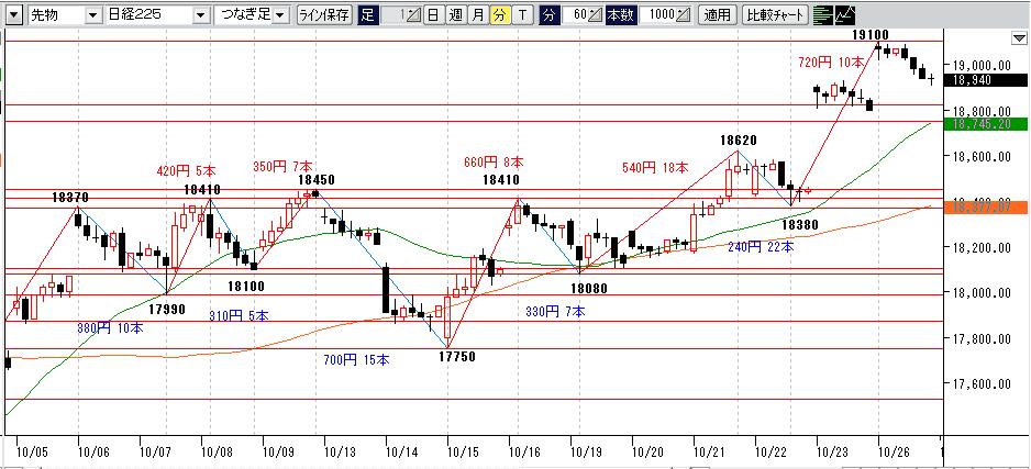 20151026d60