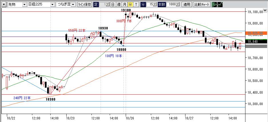 20151027d15