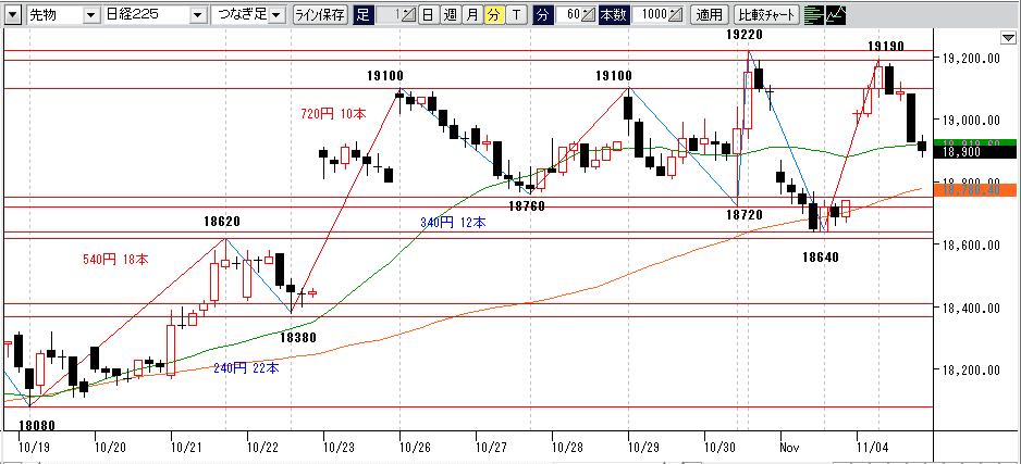 20151104d60