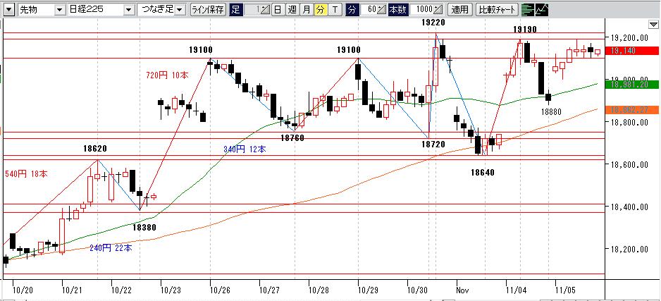 20151105d60