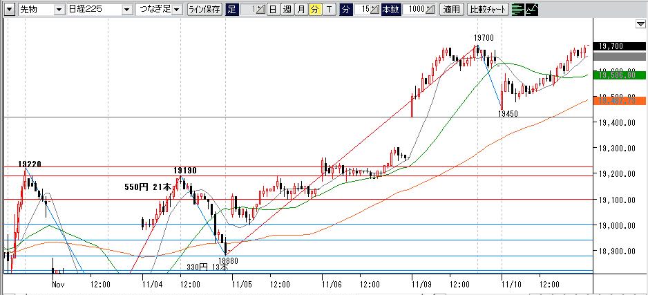 20151110d15