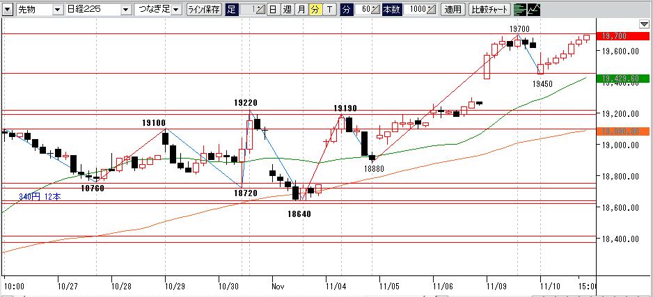 20151110d60