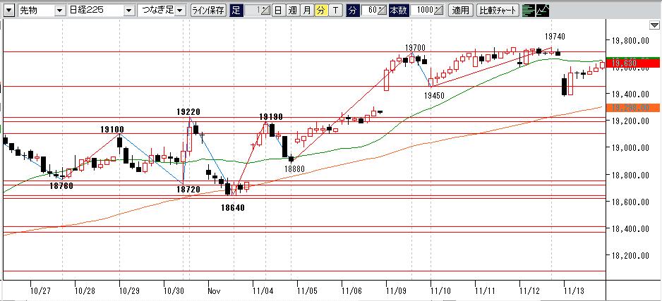 20151113d60