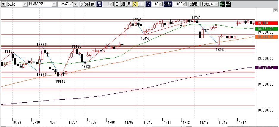 20151117d60