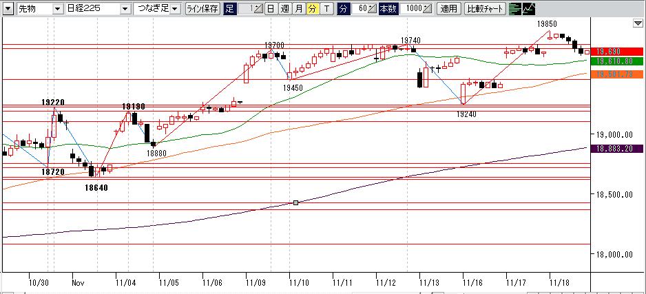 20151118d60