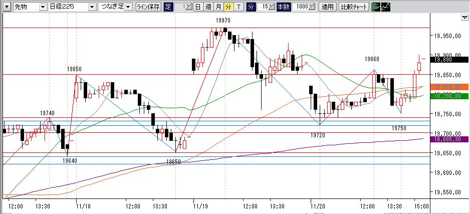 20151120d15