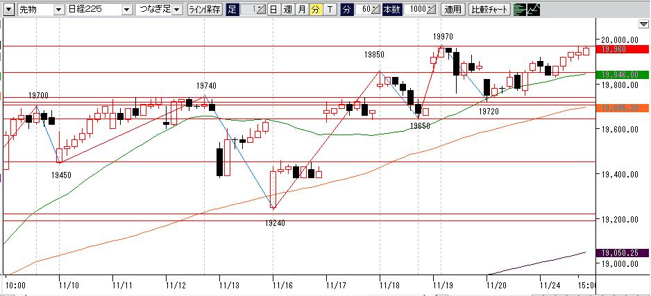 20151124d60