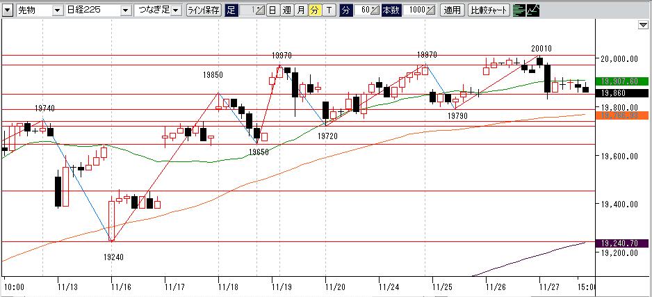 20151127d60