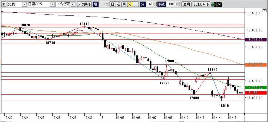 20160115d60