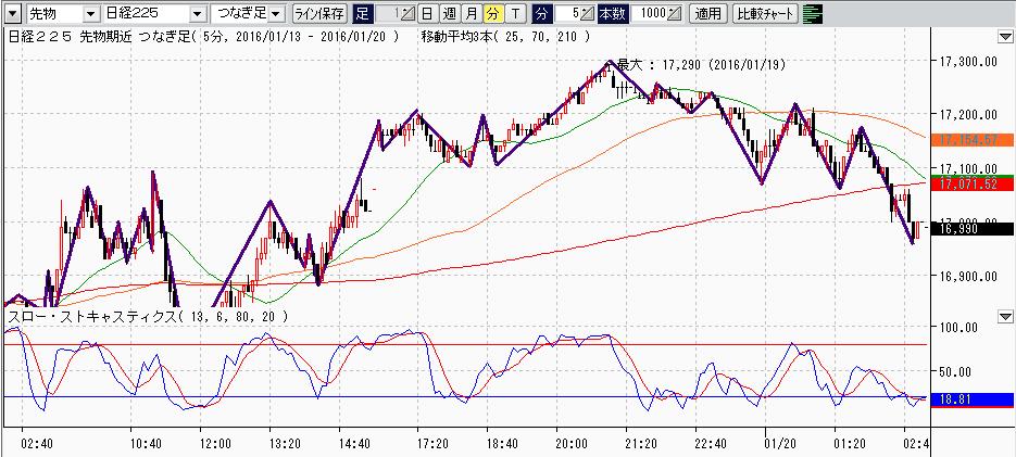 20160119a05