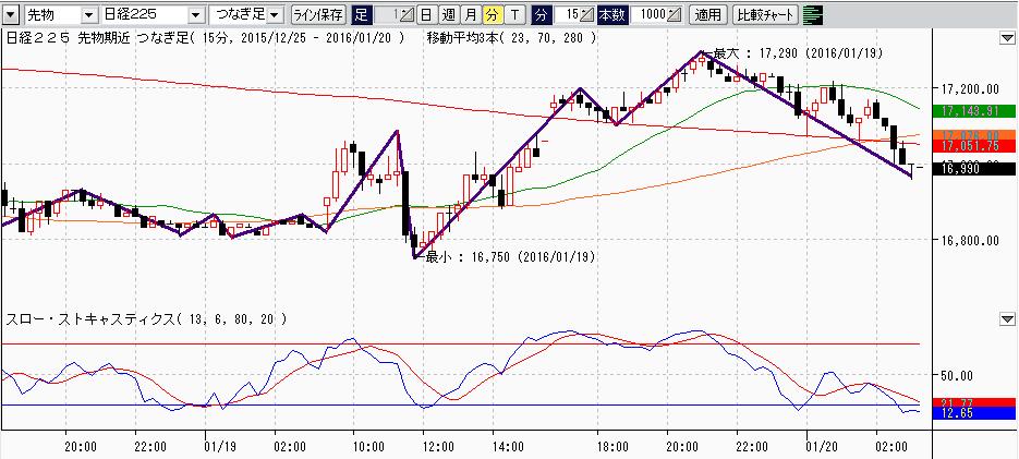 20160119a15