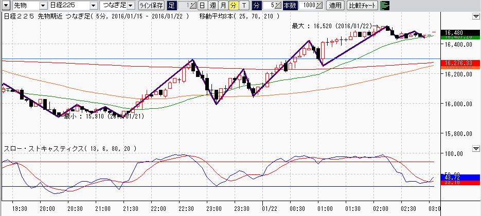 20160121a05