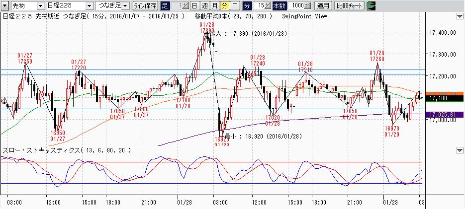 20160128a15
