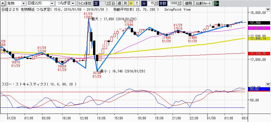 20160129a15