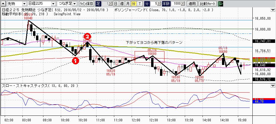 20160519-05