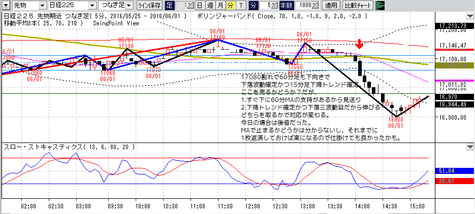 20160601-05